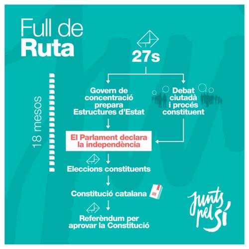 Junts pel Sí presenta el Full de Ruta cap a la Independència amb la democràcia i la força de la unitat com a pilars fundamentals